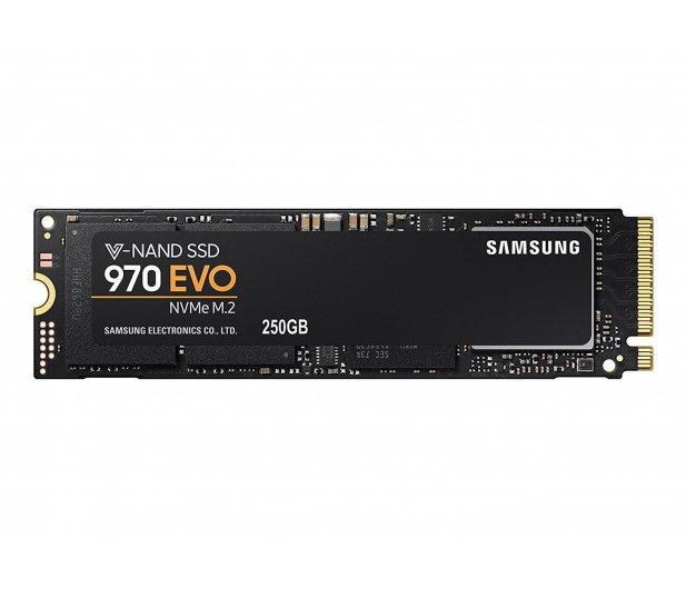 wzrost cen dysków SSD